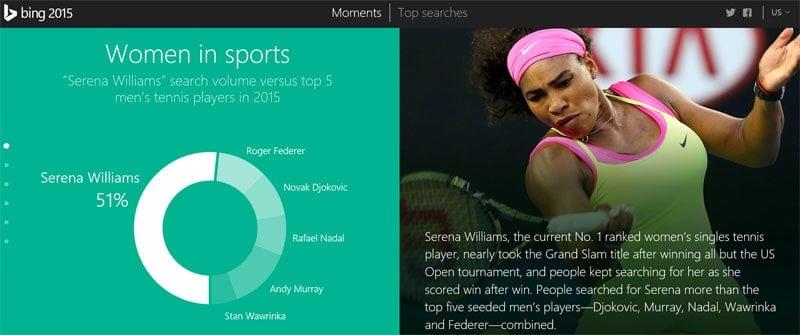 Serena Williams Bing