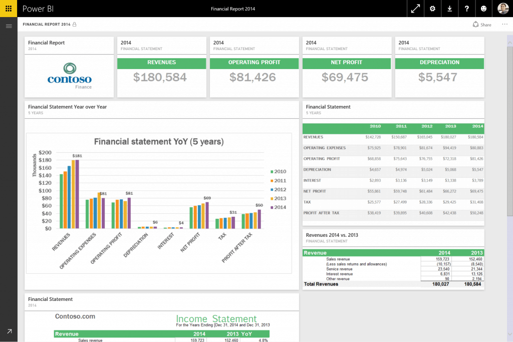 The new Excel Power BI integration