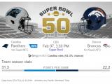 Bing predicts super bowl 50