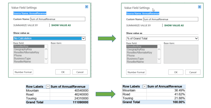 "Use the ""Show value as"" tab to change the type of calculation used in the PivotTable value fields."