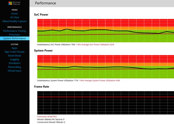 HoloLens power performance