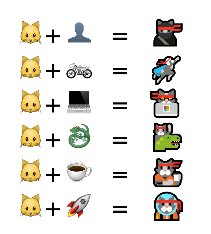 Ninjacat emoji coming to Windows 10 anniversary update – and some ...