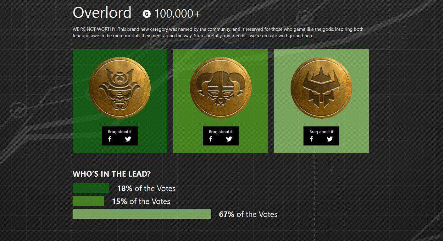 vote for brand new xbox live rewards myachievement badges on msft a look at the overlord tier of myachievements