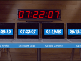 Pc world runs their own browser and battery life test, edge still wins - onmsft. Com - june 27, 2016