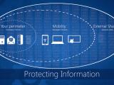 Microsoft renames enterprise mobility suite to enterprise mobility + security - onmsft. Com - july 7, 2016