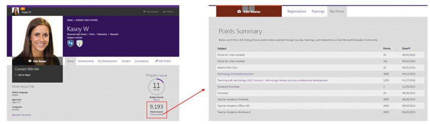 Points are now displayed on user profiles.
