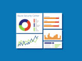 SADA Systems Public Cloud Survey shows enterprises more confident in cloud security, strong Azure support OnMSFT.com August 11, 2016