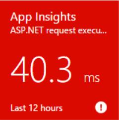 Visual Studio Application Insights gets new visual alerts OnMSFT.com July 25, 2016