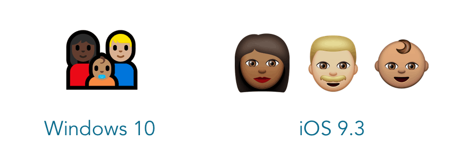 Windows 10 vs iOS 9.3 emoji support