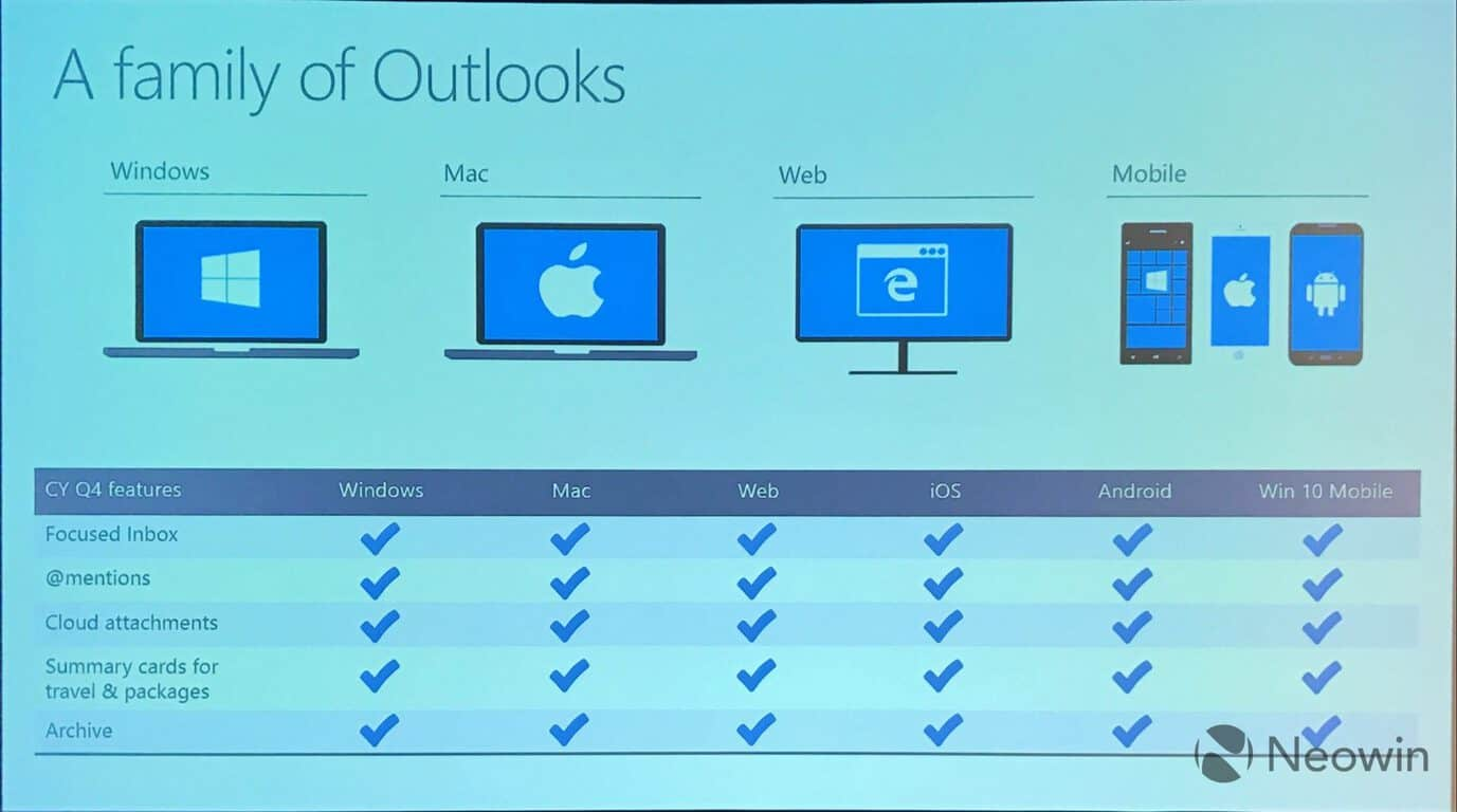 Microsoft plans to make the Outlook Mail app on Windows 10 just as good as the iOS and Android apps OnMSFT.com September 28, 2016