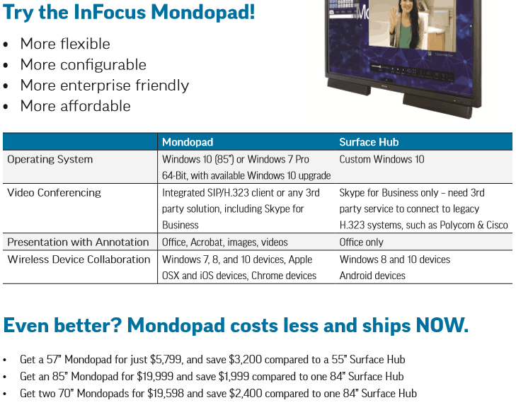 InFocus Monopad Ultra to compete directly against Microsoft's Surface Hub OnMSFT.com September 12, 2016