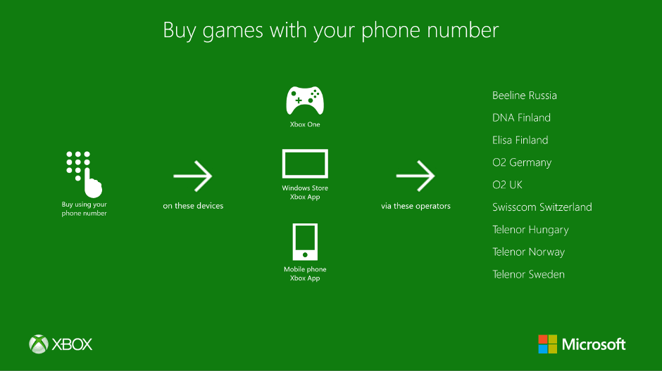 Did you know you could buy Xbox games through these mobile ...