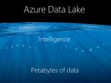 Azure, data lake
