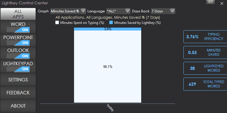 Lightkey for microsoft word