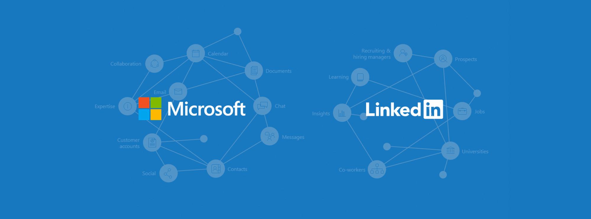 Microsoft, LinkedIn