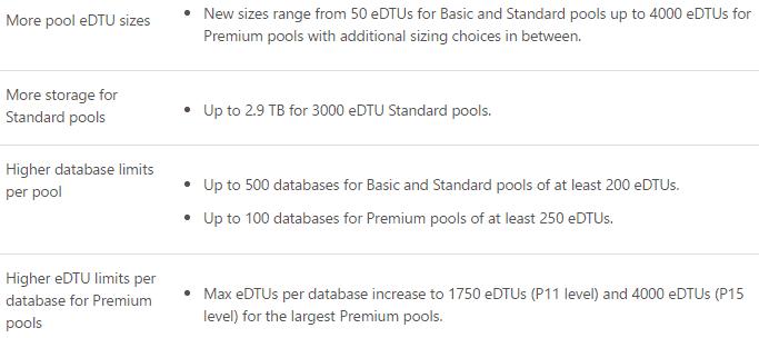 new-azure-aql-database-pool-sizes
