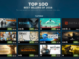 Here are steam's most popular games for 2016, get them on sale if you act fast - onmsft. Com - january 2, 2017