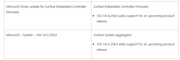 Surface Pro 4 firmware support upcoming release