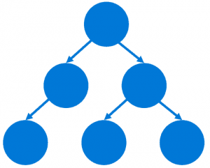 Microsoft geeks out on a modernized edge dom tree - onmsft. Com - april 19, 2017