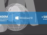 Windows 10 - 50 million business pcs