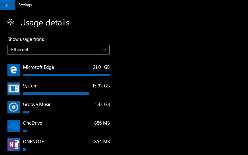 Screenshot of the Windows 10 data usage details screen