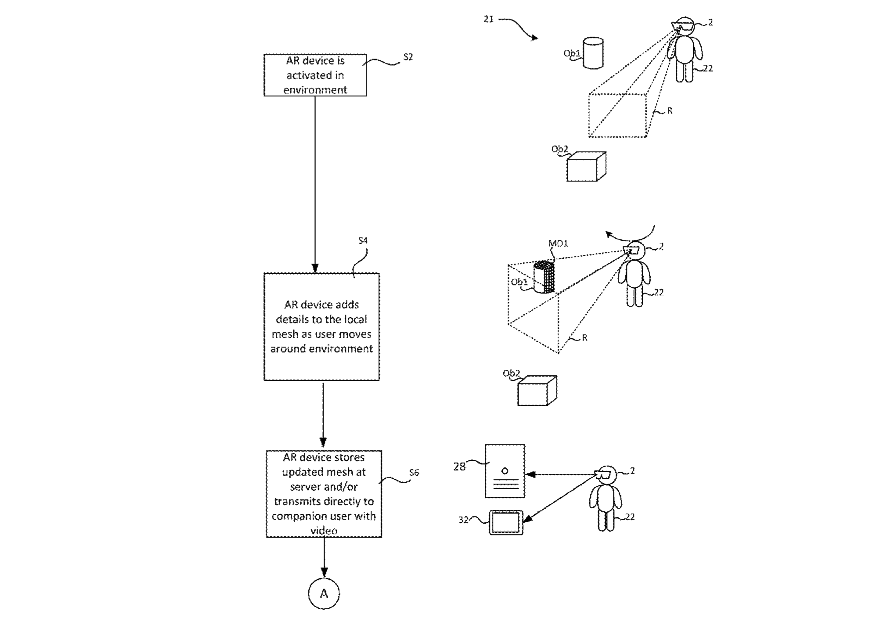 Microsoft wants to create a network of hololens 3d maps, according to new patent - onmsft. Com - november 6, 2017