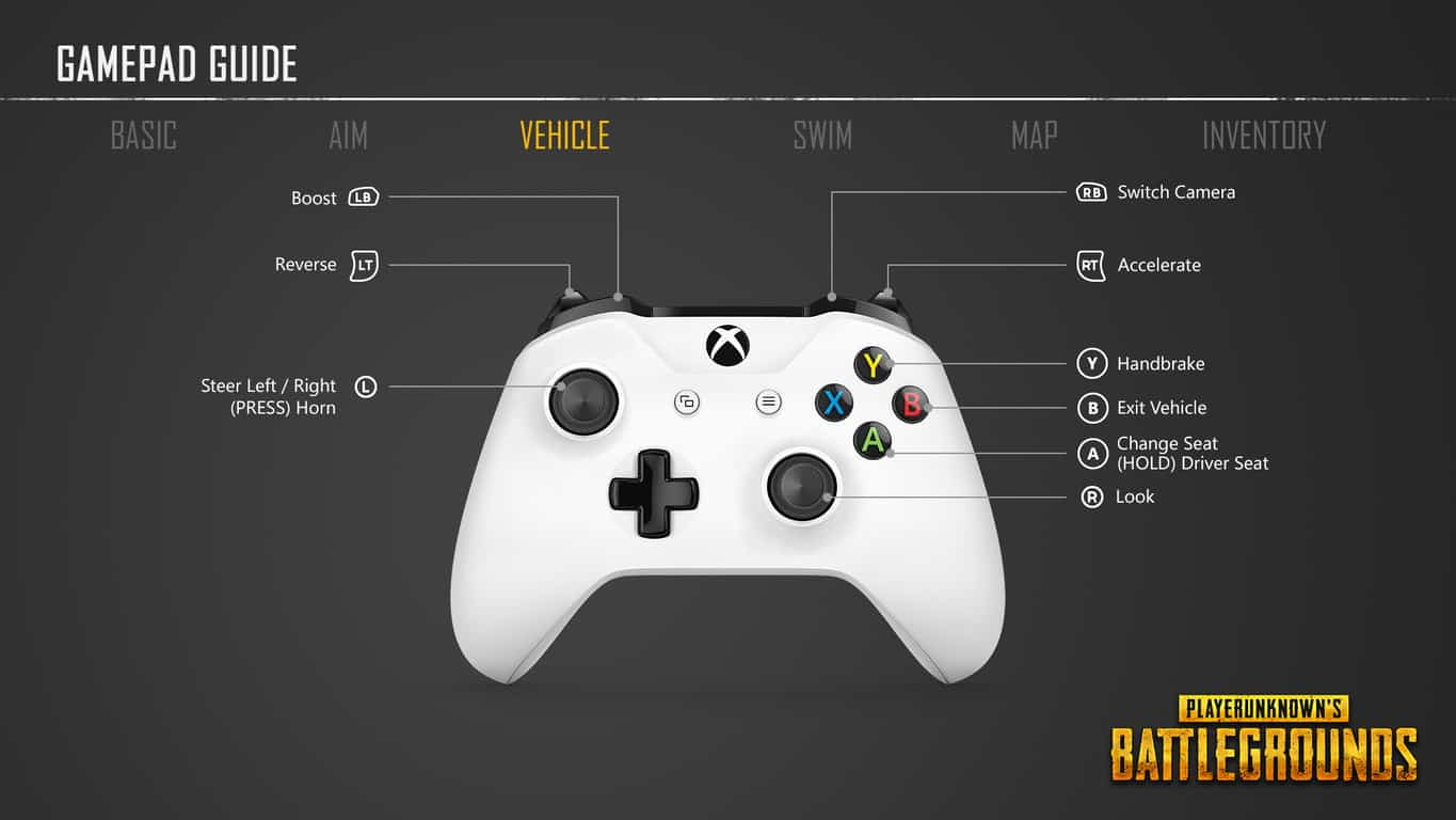 Here's how PUBG will work on an Xbox One controller OnMSFT.com December 11, 2017