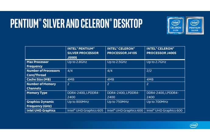 "Intel delivers ""amazing value"" with new Pentium Silver and Celeron processors OnMSFT.com December 11, 2017"