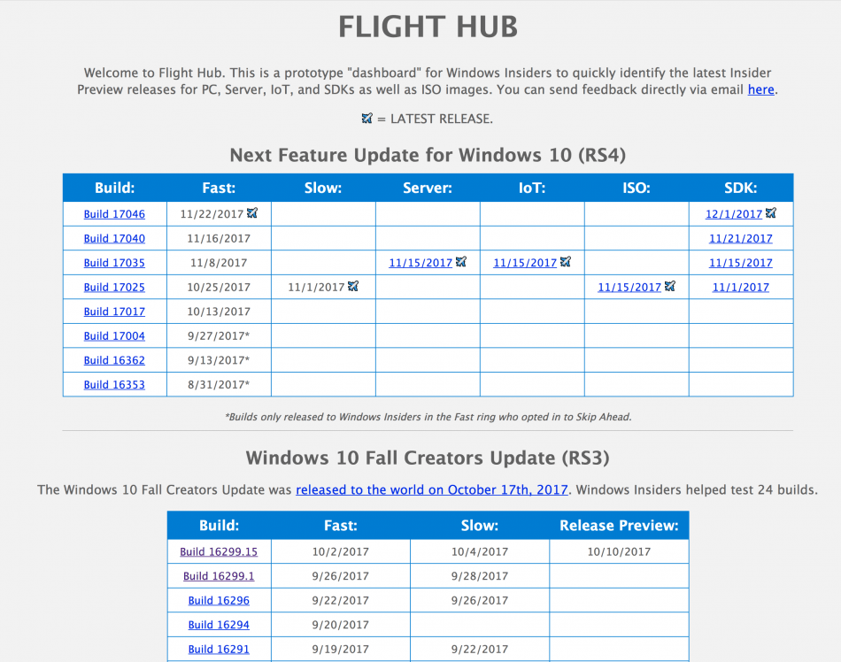 This new tool helps windows insiders track build flights all in one place - onmsft. Com - december 4, 2017