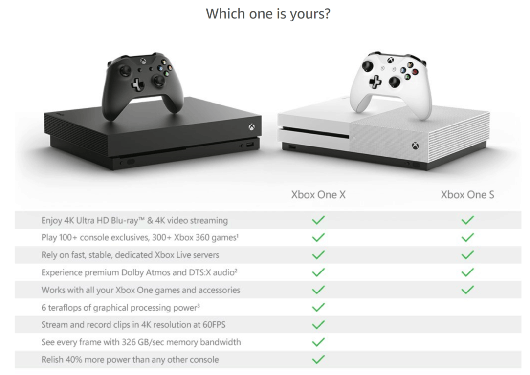 Xbox One X on Amazon