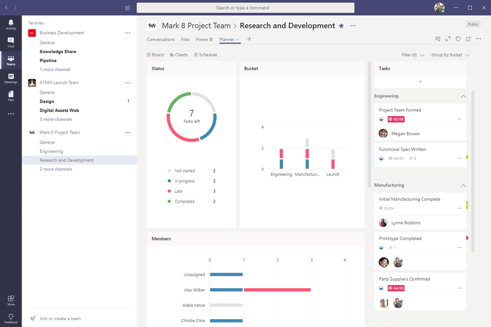 Planner tab in Teams gets Schedule, Charts views OnMSFT.com April 25, 2018