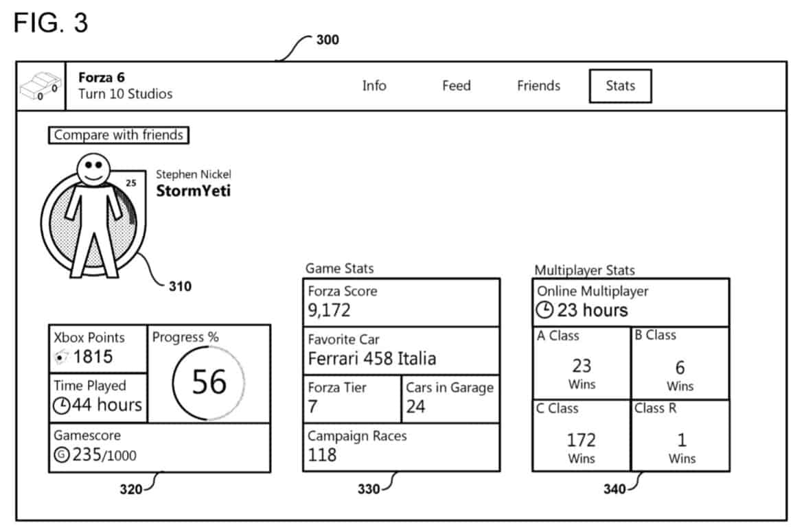 Xbox career system shows up in new patent filing - onmsft. Com - may 23, 2018