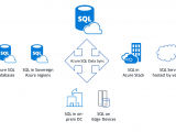 Microsoft announced general availability of Azure SQL Data Sync OnMSFT.com June 20, 2018