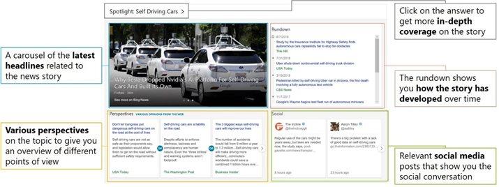 Microsoft's Bing Spotlight breaks down news stories for lazy readers OnMSFT.com August 28, 2018