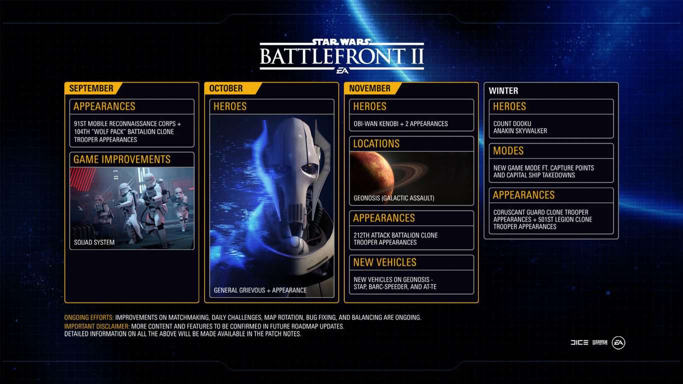 Star Wars Battlefront II roadmap