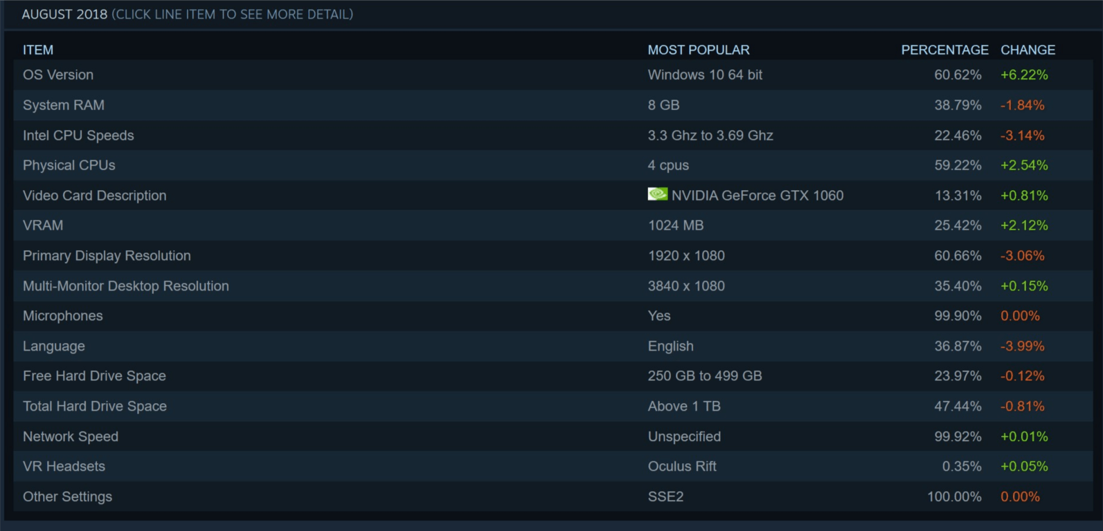Microsoft, windows 10, steam, video games