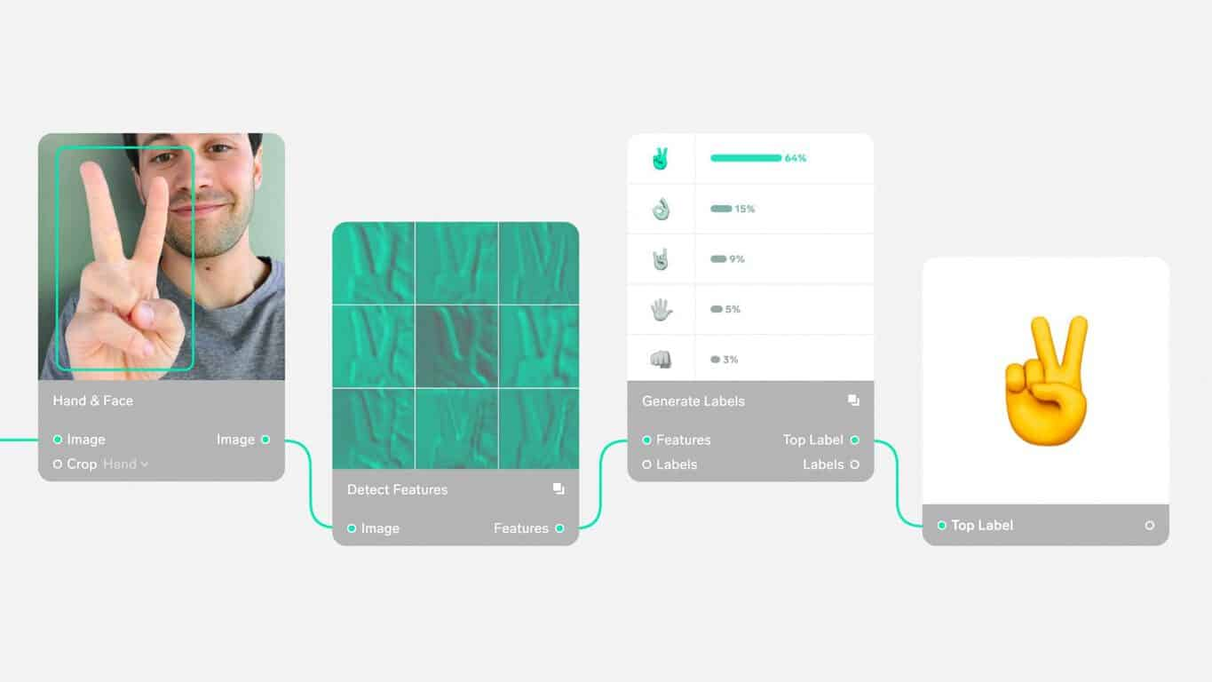 Lobe, a startup aiming to make deep learning more accessible is joining microsoft today - onmsft. Com - september 13, 2018