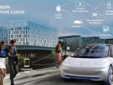 """Volkswagen partners with microsoft to build new """"automotive cloud"""" - onmsft. Com - september 28, 2018"""