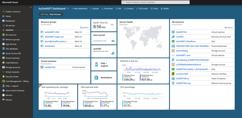 Azure dashboard