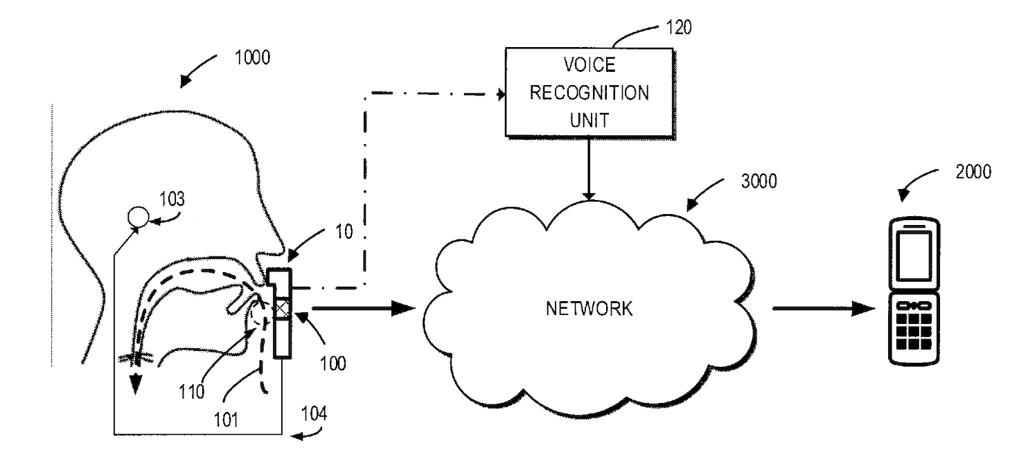 """Microsoft looks to improve voice recognition technology according to new """"silent voice input"""" patent OnMSFT.com January 3, 2019"""