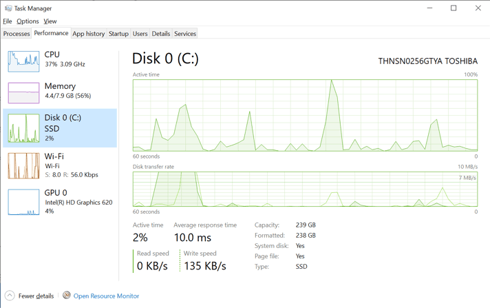 Windows 10 20H1 build 18898 is out for Fast Ring Insiders with Task Manager improvements OnMSFT.com May 15, 2019