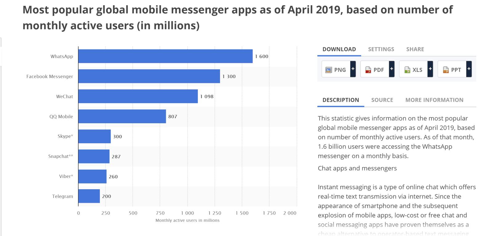 Skype brings screen sharing to mobile OnMSFT.com June 4, 2019