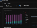 Microsoft makes Azure Sentinel security management service generally available