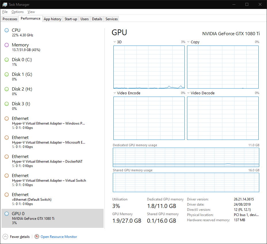 Task Manager in Windows 10