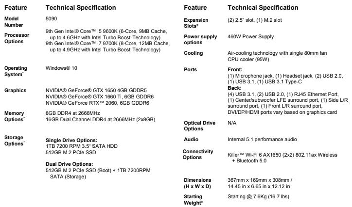 Dell G5 (Model 5090): Specifications