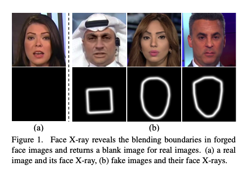 Microsoft Research wants to make face-swapping deepfakes easier, but also make forged face swapping images easier to detect OnMSFT.com January 7, 2020