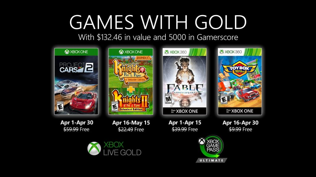 New Games with Gold for April include Project CARS 2 and Fable Anniversary OnMSFT.com March 31, 2020