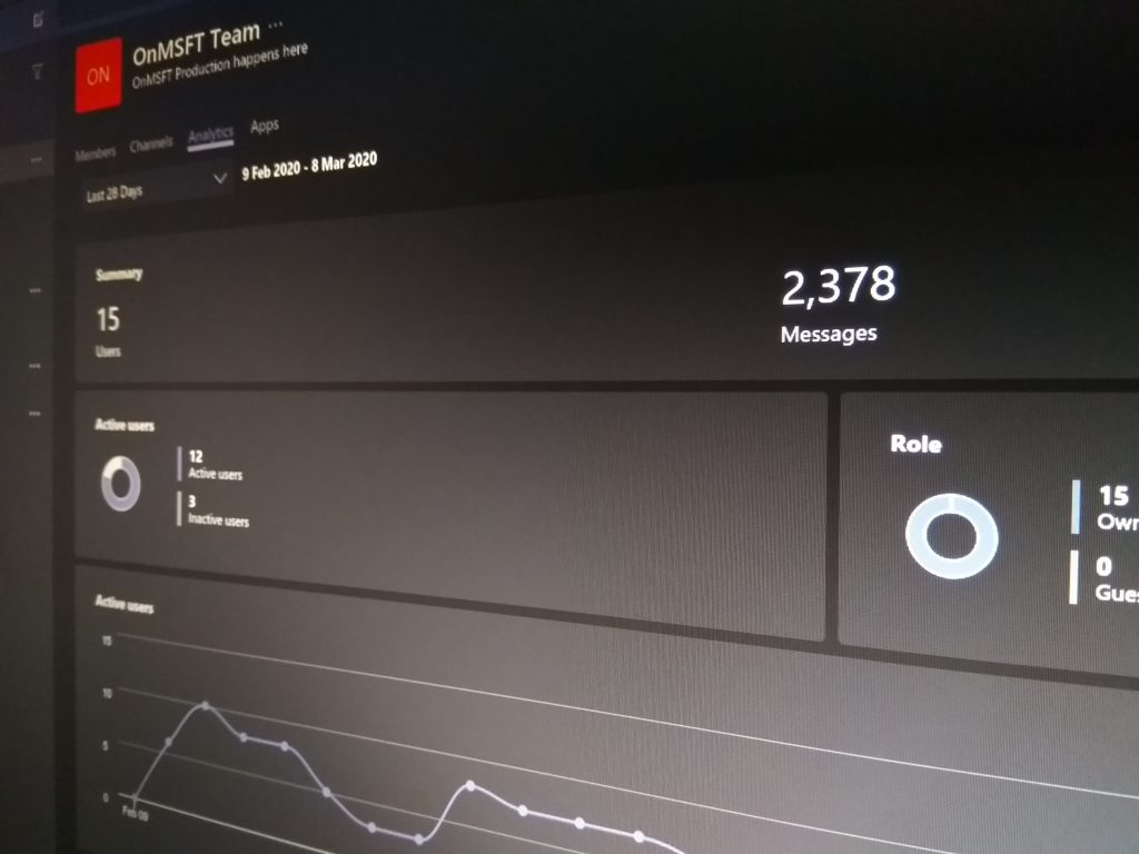 Photo of Analytics in Microsoft Teams