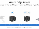 Microsoft introduces new azure edge zones for 5g edge computing, now in private preview - onmsft. Com - march 31, 2020