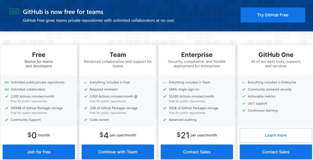 Microsoft makes core GitHub features free for everyone, reduces paid Team plan prices OnMSFT.com April 14, 2020